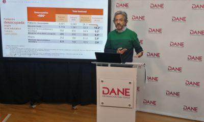 Juan Daniel Oviedo - Dane